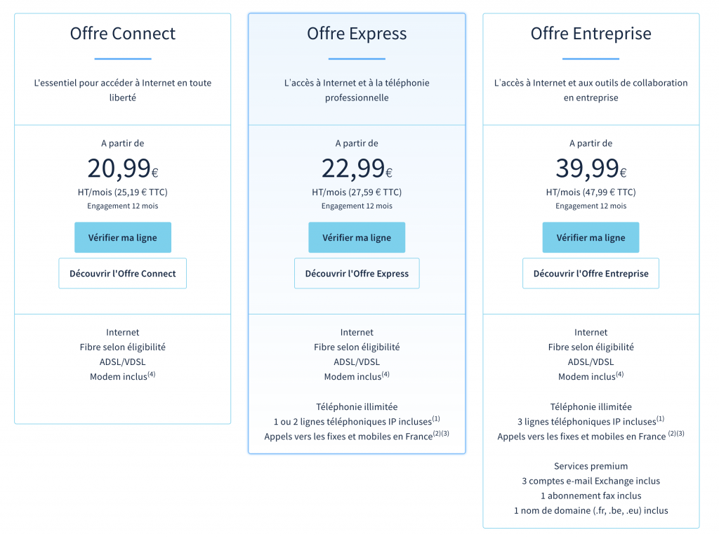 offre box ovh